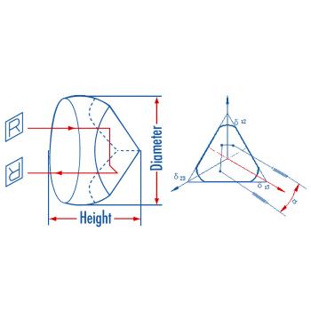 Cube Corner Prism