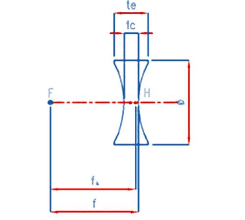 Bi Concave Lens