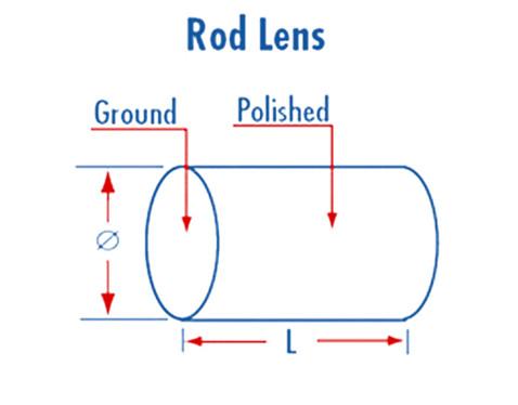 Rod Lens