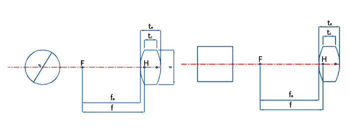 Double Convex Cylindrical Lens