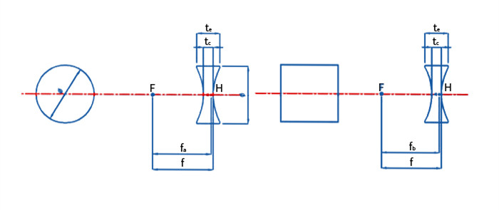 Bi Concave Cylindrical Lens
