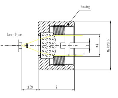 Collimator Lens EFL6.2mm